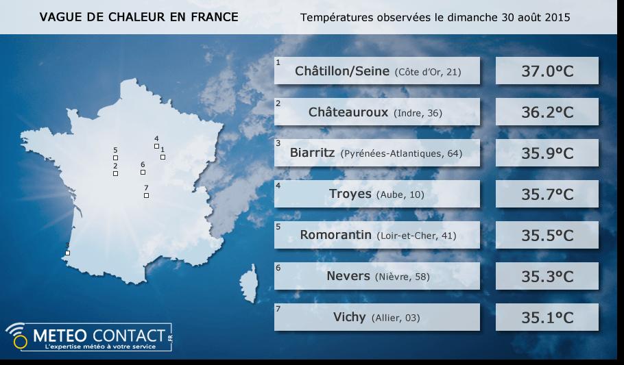 Bilan des températures observées le dimanche 30 août 2015
