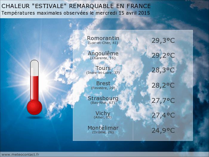 Bilan des températures observées en France le mercredi 15 avril 2015