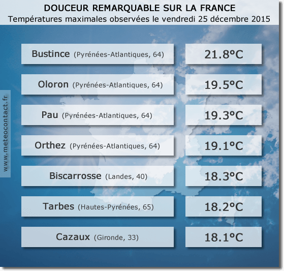 Températures maximales observées le vendredi 25 décembre 2015