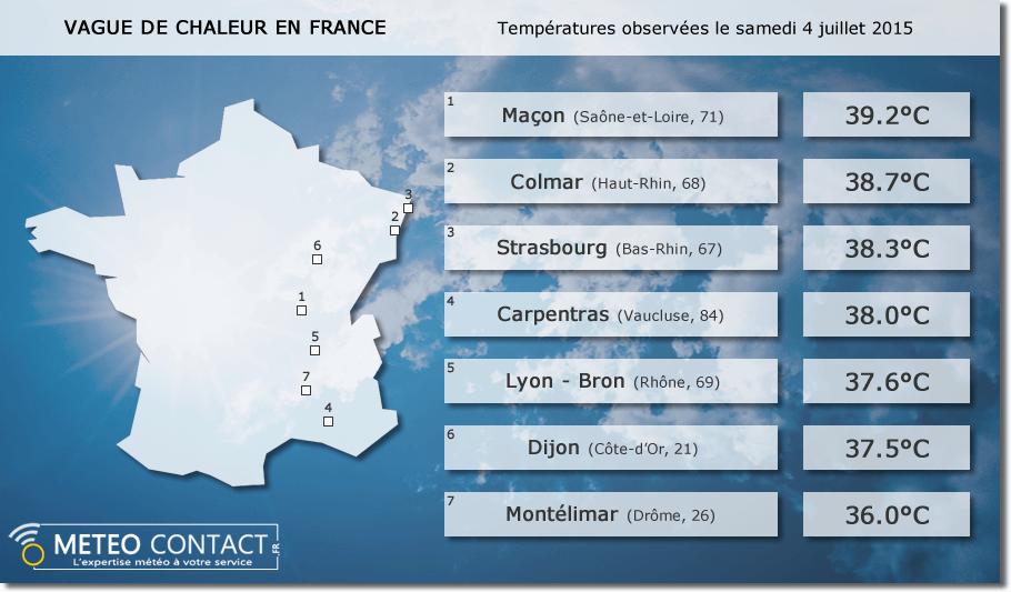 Bilan des températures observées le samedi 4 juillet 2015