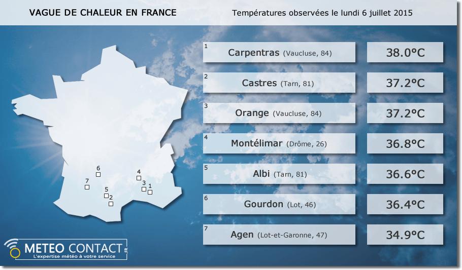 Bilan des températures observées le lundi 6 juillet 2015