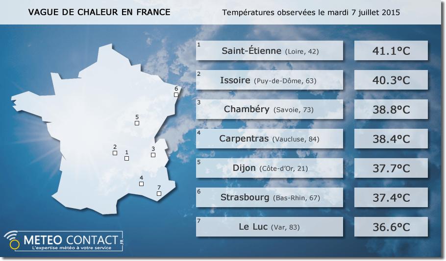 Bilan des températures observées le mardi 7 juillet 2015