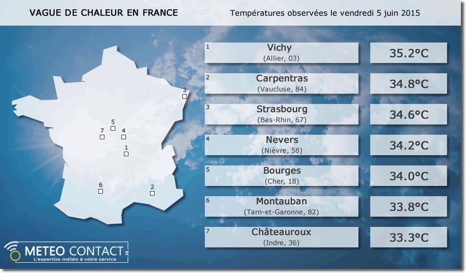 Bilan des températures observées le vendredi 5 juin 2015