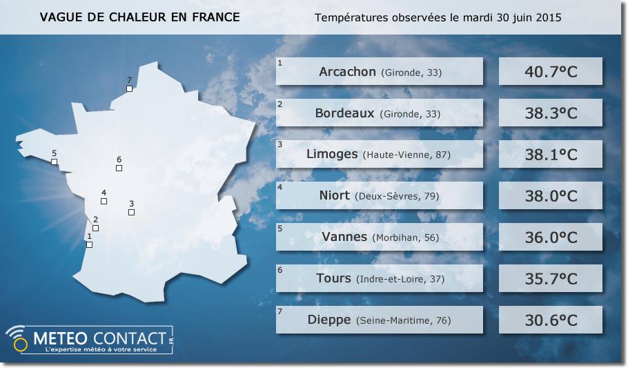 Bilan des températures observées le mardi 30 juin 2015