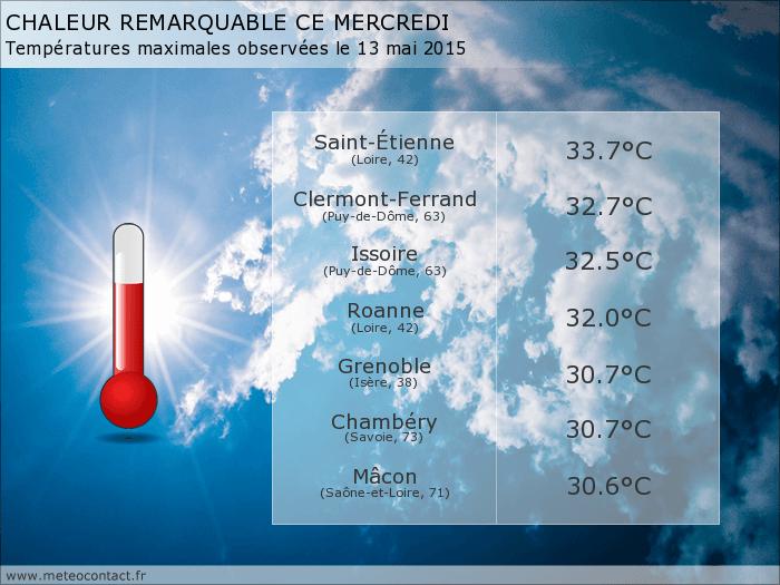 Bilan des températures observées en France le mercredi 13 mai 2015