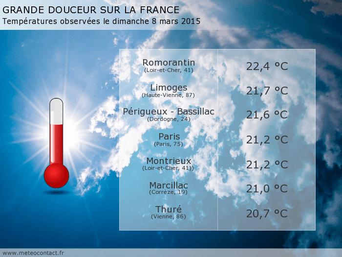 Bilan des températures observées le week-end du 7-8 mars 2015