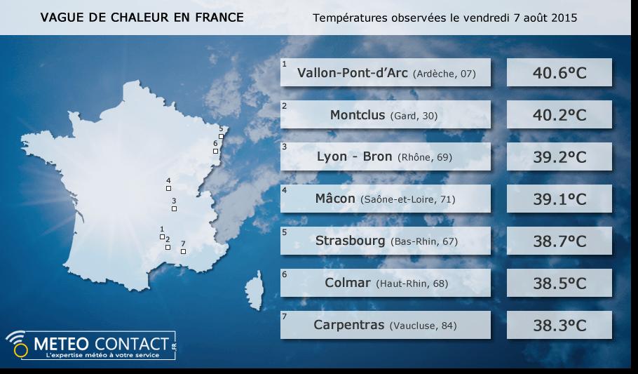 Bilan des températures observées le vendredi 7 août 2015